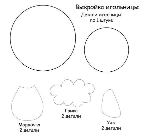 igolnica3