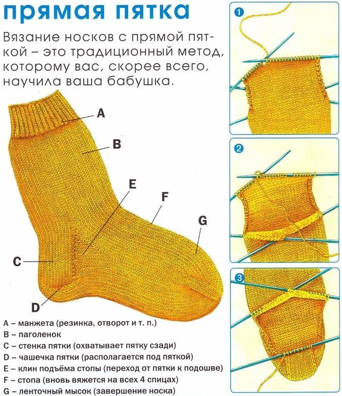 Вязание носка после пятки 43