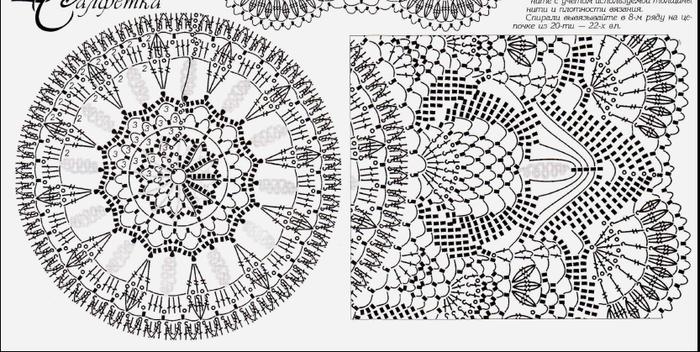 Нарядные кружевные салфетки, связанные крючком: схемы... Красивые салфеточки!