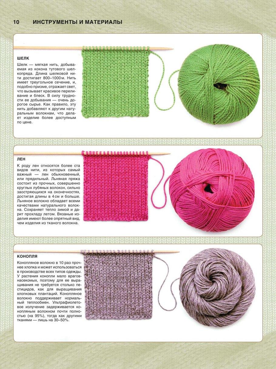 виды пряжи для вязания краткая характеристика