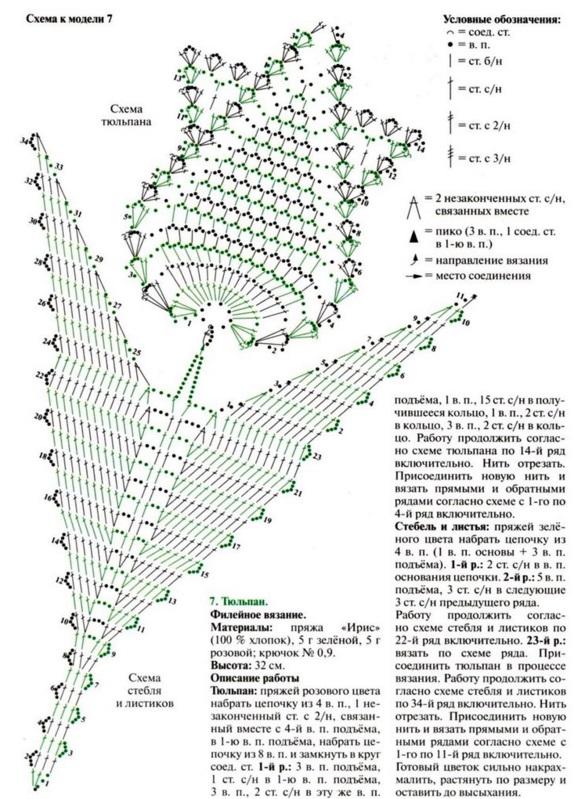 Филейное вязание крючком схемы для начинающих инструкция