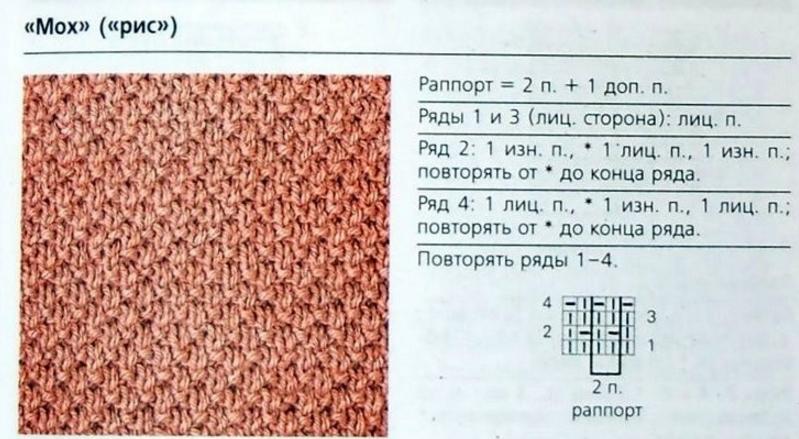 Рис узор для вязания спицами 11