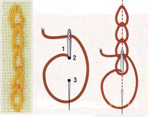 Тамбурная вышивка крючком