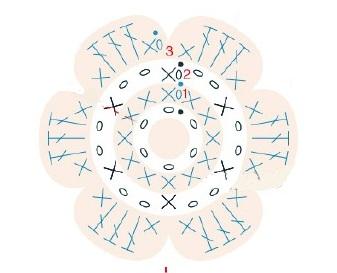 Плед «Цветочный сад». Схемы вязания (6)