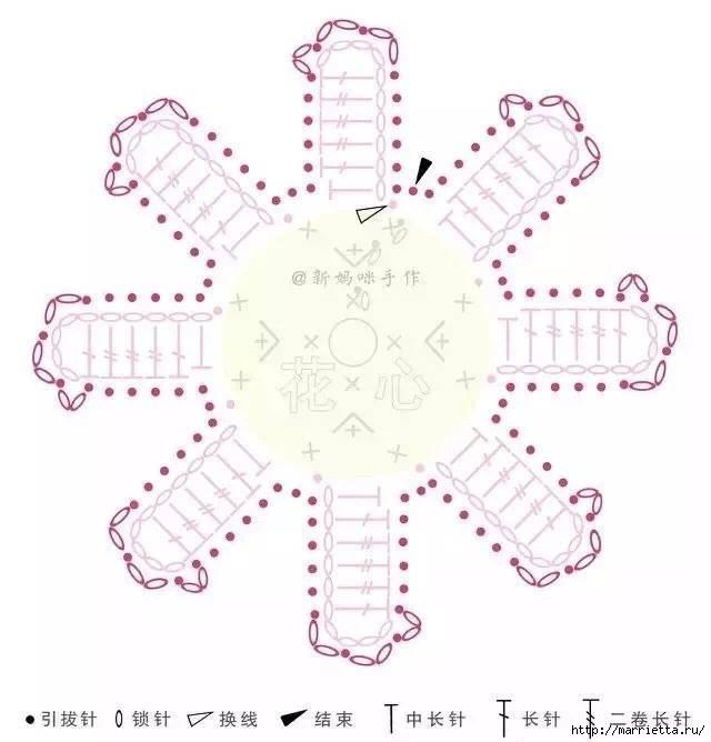 Букет полевых цветов крючком. Схемы (7) (640x668, 112Kb)