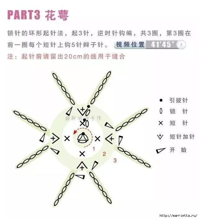 Букет полевых цветов крючком. Схемы (9) (635x700, 156Kb)