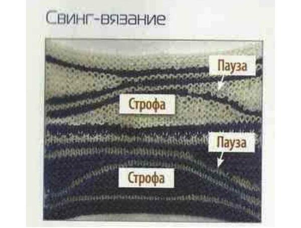 техники вязания