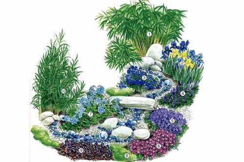какие растения используются при создании клумбы Цветочный ручей